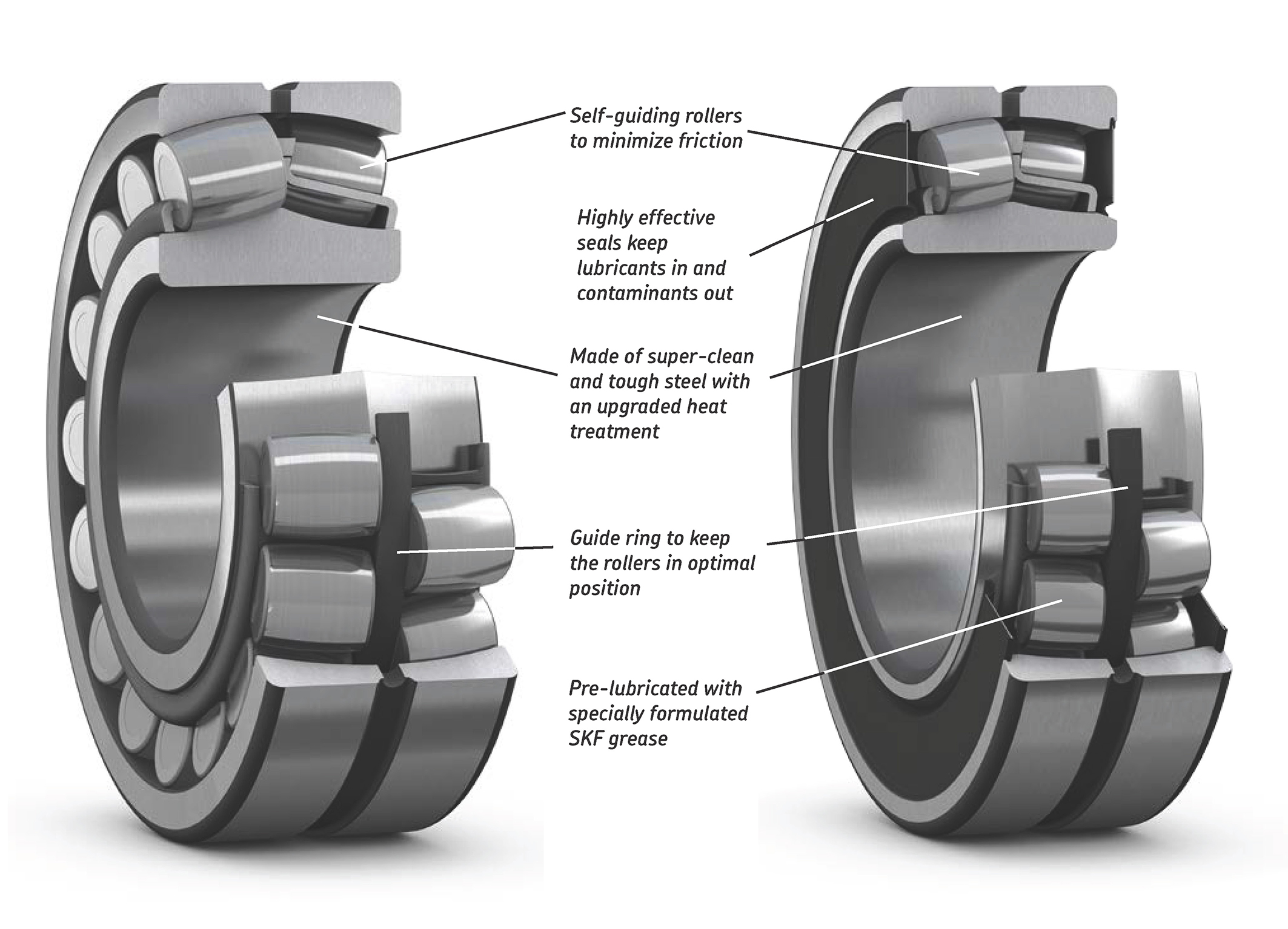 Types Of Lubrication Systems : Skf at bauma new lubrication controller and optimised