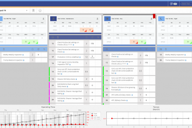 RungePincockMinarco has launched its latest enterprise product – Operations Manager™
