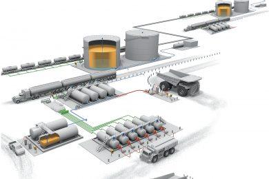 FluidIntel benchmarking helps make mine service trucks more productive