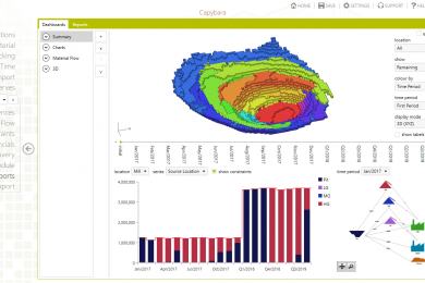 Minemax launches all-new Tempo mine planning software