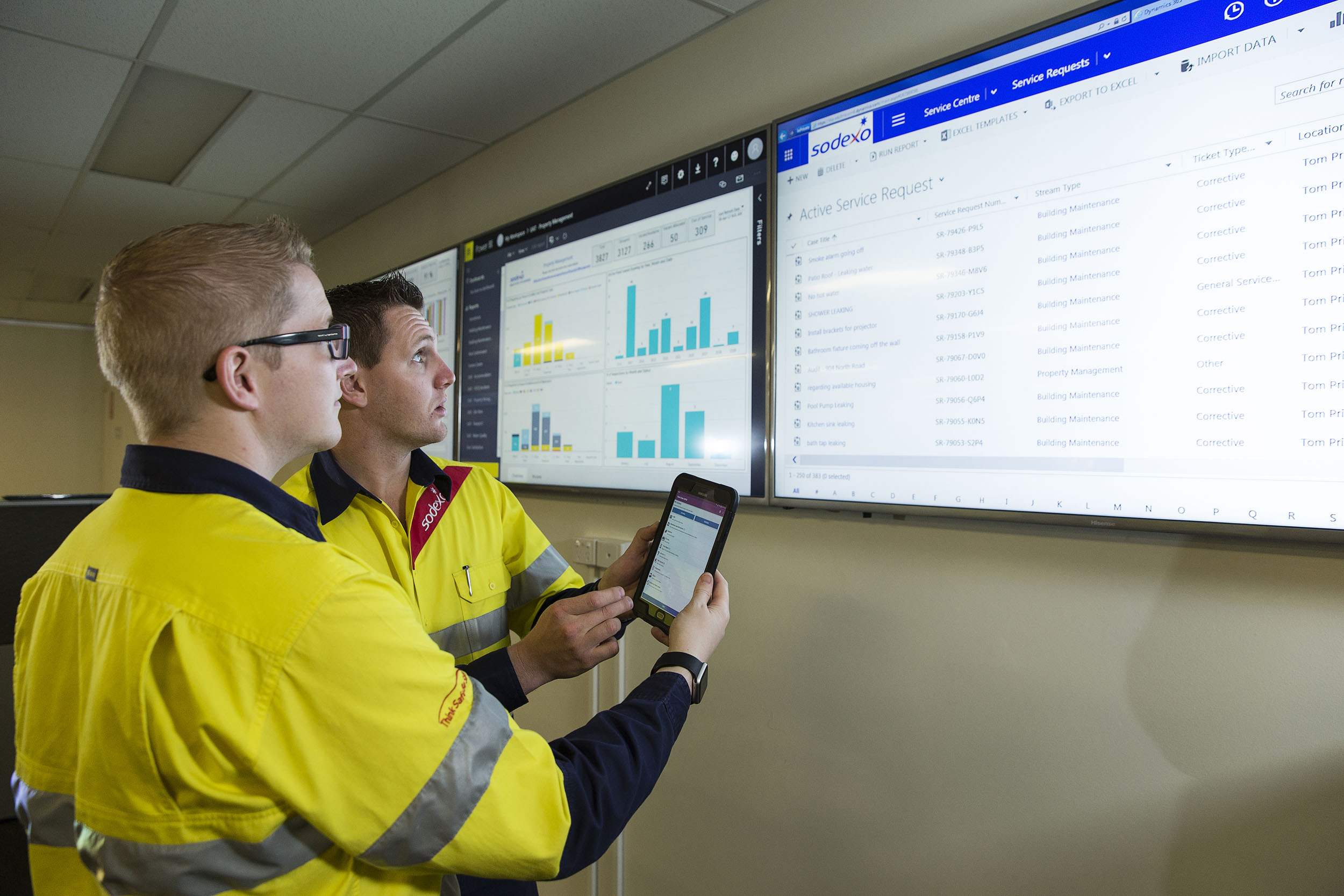 Sodexo S Latest Facilities Management Solution Integrates