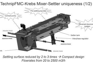 SX plant improvements from TechnipFMC