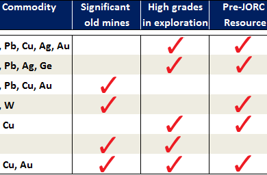 Exploration in France – government re-affirms aims for progress