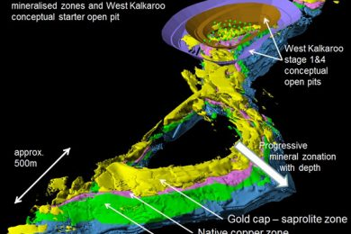 Havilah – PFS status and timing for Kalkaroo copper-gold project