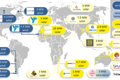 Power Purchase Agreements | Optimised Mounting Systems Enable Shorter Solar Power Purchase