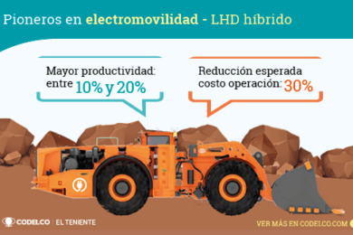 Codelco puts its mine electrification efforts into first gear