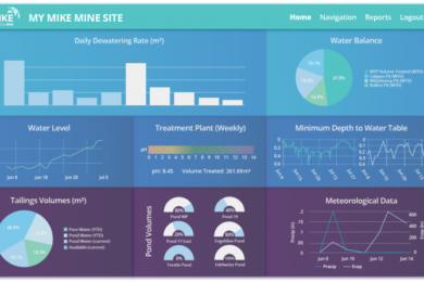 sensemetrics & DHI partner on IIoT solutions for mine water operations