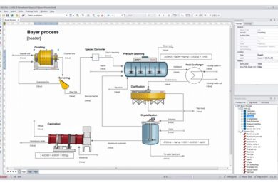 Outotec upgrades 'state-of-the-art' process simulation package