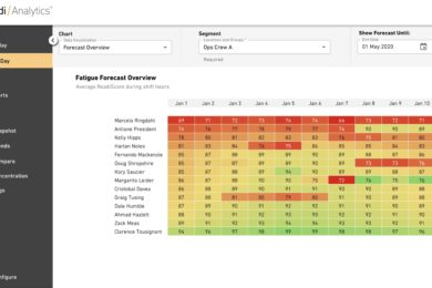 Fatigue Science launches 14-Day Fatigue Forecasting solution