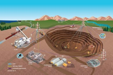 Redline to supply CBRS spectrum and Private LTE solution to Salt Lake City mine